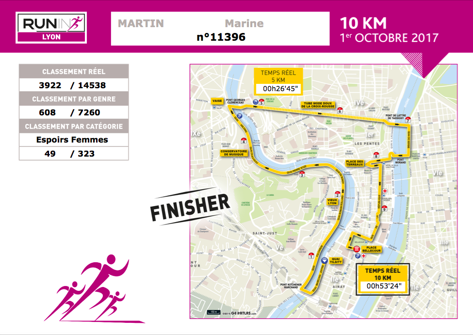 Résultat de Course Zazu Run in Lyon 2017
